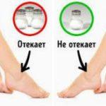 4 способа вывести соль из организма